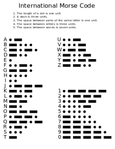 315px-International_Morse_Code.svg